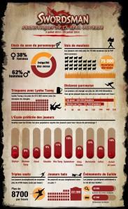 swm_infographic_20140728_FR