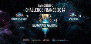 LoL - Challenge France Classement