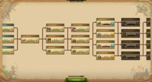 elvenar-technology-tree