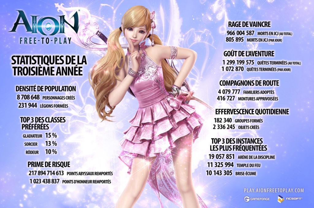 AION_Birthdaystatistik_FR-52