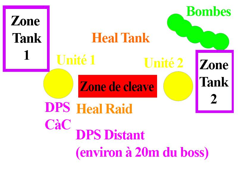 Positions Escouade Epée HM