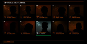 Elite: Dangerous – Contenu Powerplay