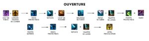 guide_gardien_defense_Renethor_4.1