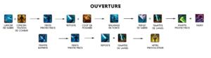 guide_gardien_defense_Renethor_4.2