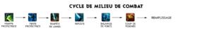 guide_gardien_defense_Renethor_4.3