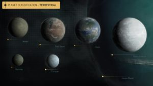 ED - Several planets