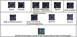 ED - Aperçu des planètes et étoiles 2