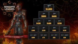 Nosgoth - pyramide des prix