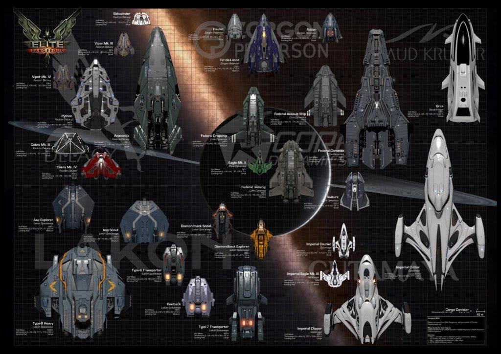 ED - Feb updated size ship chart