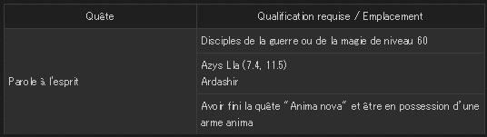 FFXIV - Mise à jour 3.25 - quête relique Anima 3.25