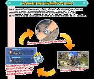 FFXIV - Yo-Kai Watch - Yo-kai watch aléa