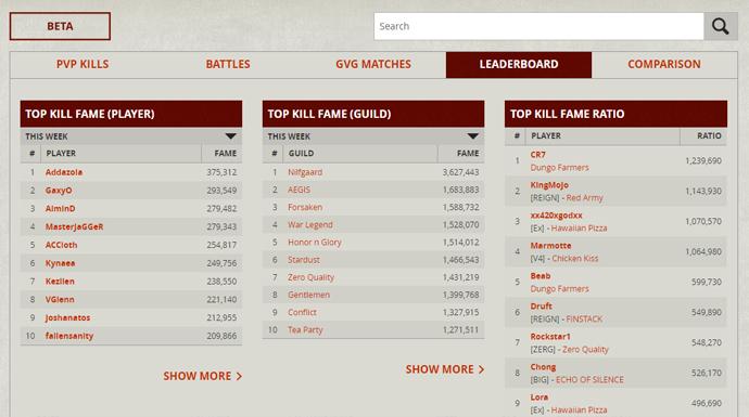 Albion Online - Tableau JcJ - Tableau des meilleurs scores